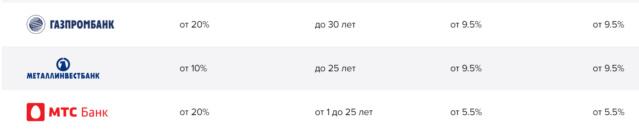"""Ипотека на покупку квартиры в ЖК """"Летний сад"""" - Страница 7 11210"""