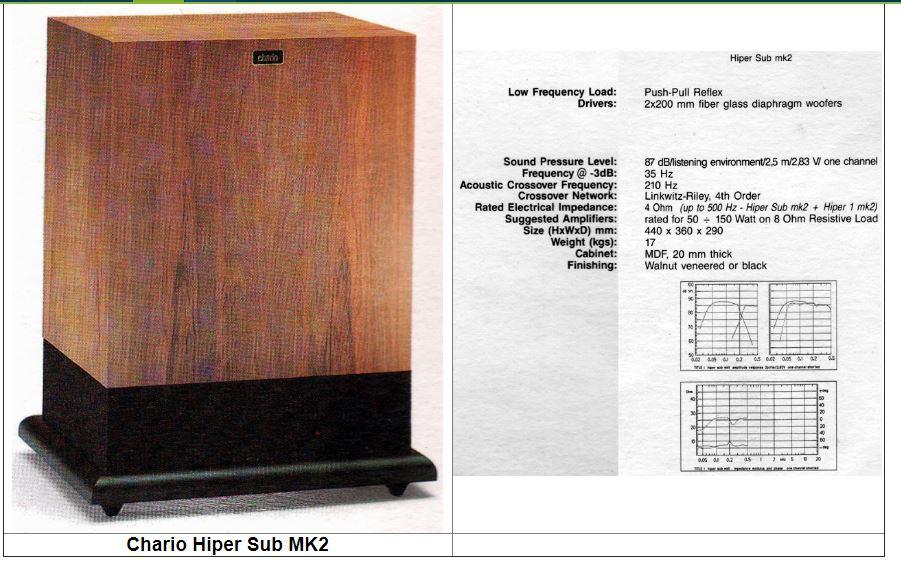 Chario Hiper 3 Mk2 and Hiper Sub Mk2 Subwoofer Chario17