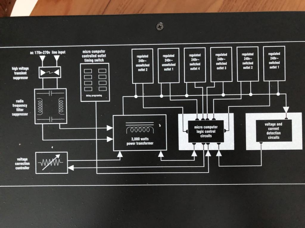 Soundstage APS-6000 Auto Voltage stabiliser Img_1927