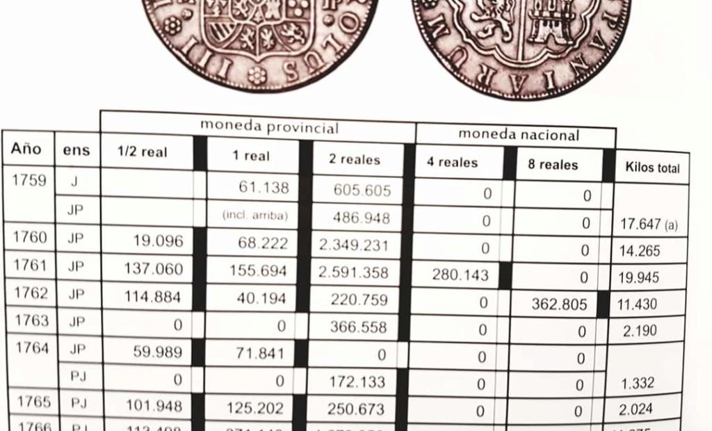 2 Reales Carlos III 1759 - Madrid - J Fb_img10