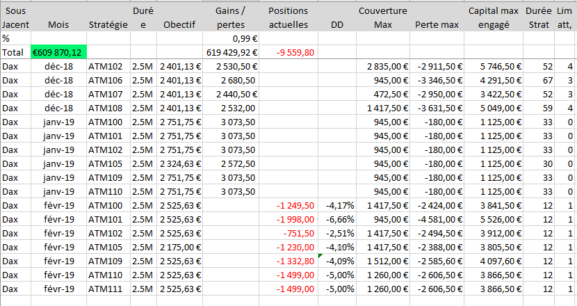 Lundi 17 décembre 2018 : File de trading CFD, options etc. Captu768