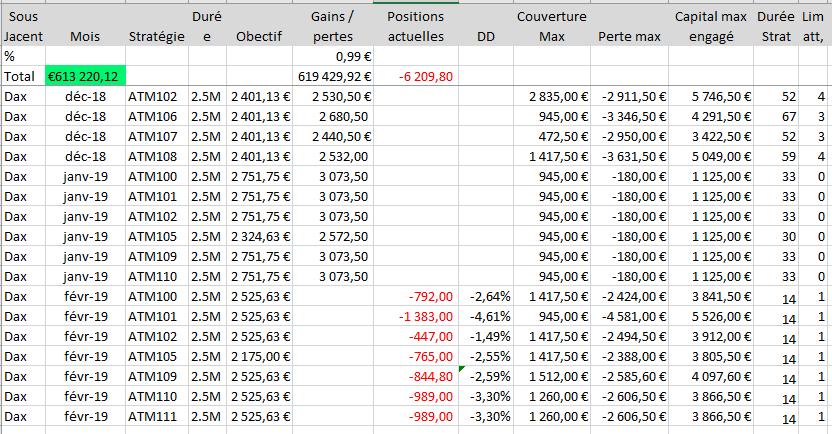 Mercredi 19 décembre : File de trading options, futures, CFD en attendant le FOMC Captu788
