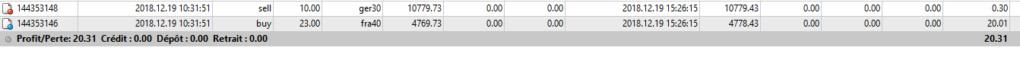 Mercredi 19 décembre : File de trading options, futures, CFD en attendant le FOMC Captu789