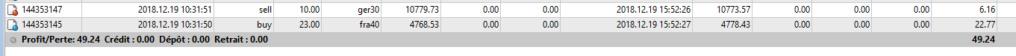 Mercredi 19 décembre : File de trading options, futures, CFD en attendant le FOMC Captu791
