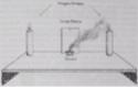Rituel Aset et rituel du pentagramme en renvoi - Page 2 Autel10
