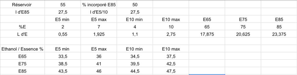 [Prépa] Comment rouler à l'éthanol (E85) avec ma 206cc ? - Page 20 Captur10