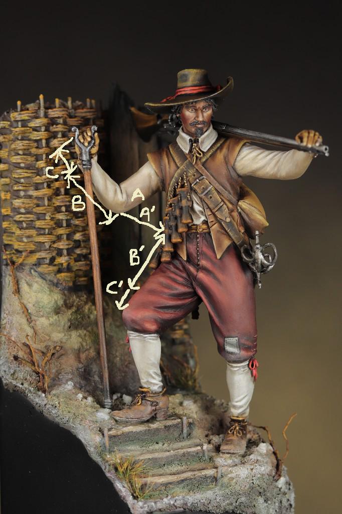 Arquebusier guerre de trente ans - figurine Avanpost 75 mm Propor10