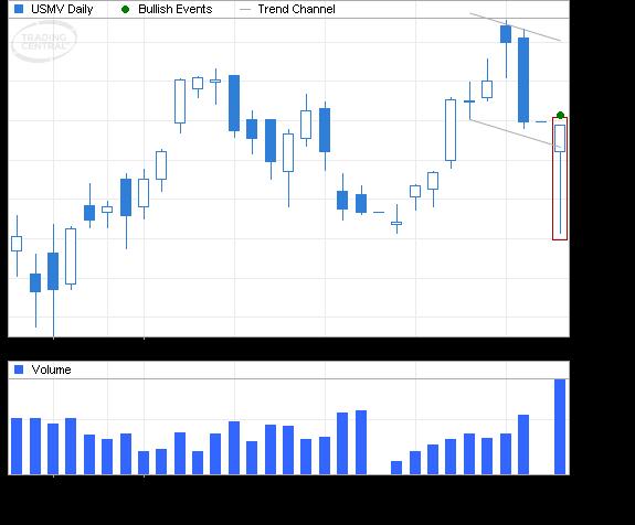 ETF Chart Patterns - Page 3 Ishare11