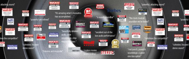 Q Acoustics 2010 Gloss White (New in Box) Awards10