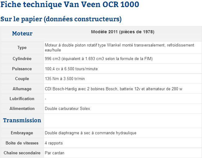 Essai moto d'exception Van Veen OCR 1000 Rotary 2019-238