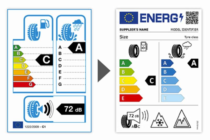 L'étiquetage des pneus évolue avec un label plus précis Etique11