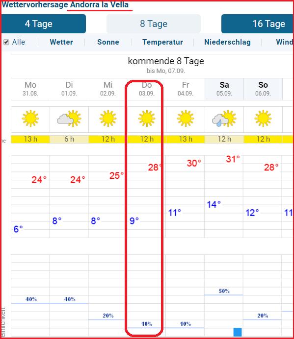 Une fondue en Andorre le jeudi 3 sept ou bien tapas le 2 ? Fdfdf11