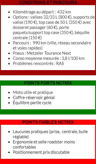 Essai longue distance Honda NC750X 2021 Ffffff69