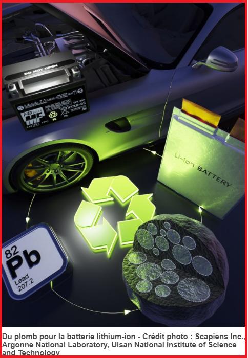 Du plomb pour la batterie lithium-ion Fghg11