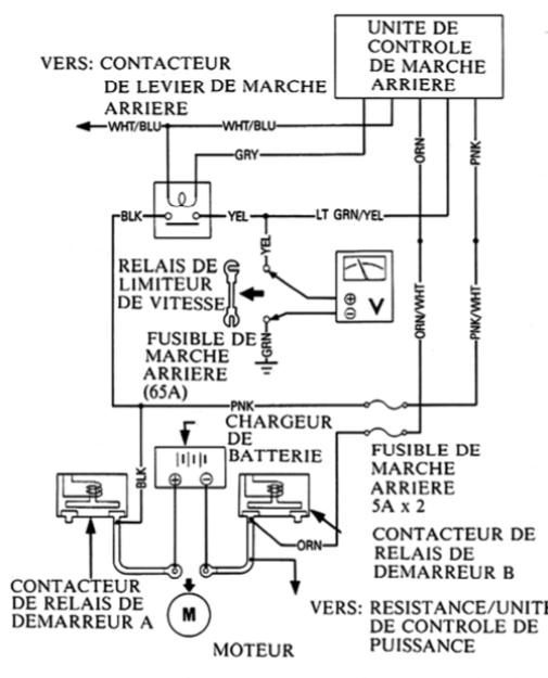 Faisceau 1500 - besoin d'aide pour pompe à essence - Résolu Rrrr14