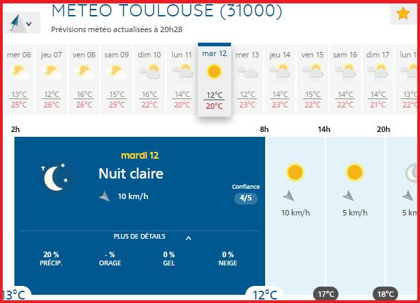 Occitanie - Sortie du 12 mai 2020 - REV 1 datée 05 mai  - Page 2 Snip1019