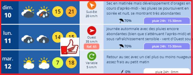 Occitanie - Sortie du 12 mai 2020 - REV 1 datée 05 mai  - Page 2 Snip1034