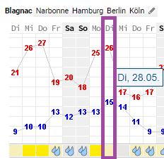 Occitanie - Le val d'Aran et un ravito à Bossost le mardi 28 mai ? Snip_110