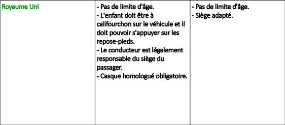 Transporter un enfant à moto ou side-car en Europe ? Snip_148