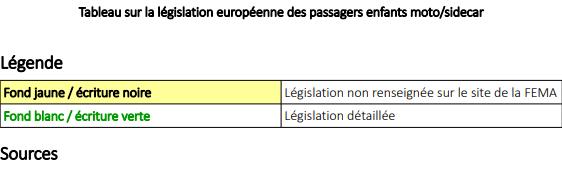 Transporter un enfant à moto ou side-car en Europe ? Snip_156