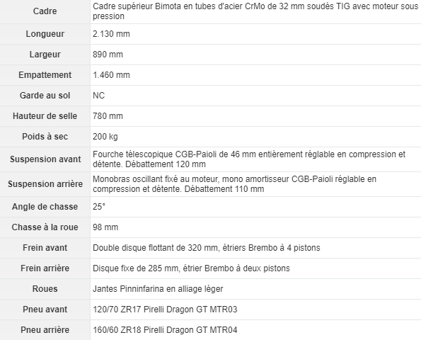 Essai moto Morbidelli 850 V8 Snip_923