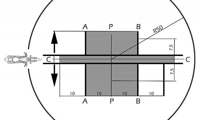 Bruit des motos : comment le mesure-ton ? Sound_11
