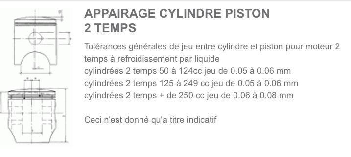 Changement piston  32b89210