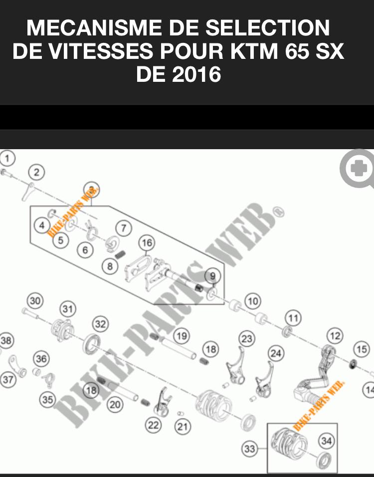 sélecteur 65 ktm pas en position - Page 2 41089910
