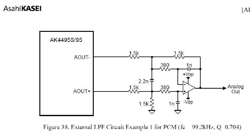Condensateurs de liaison - DAC Diy Ak449510