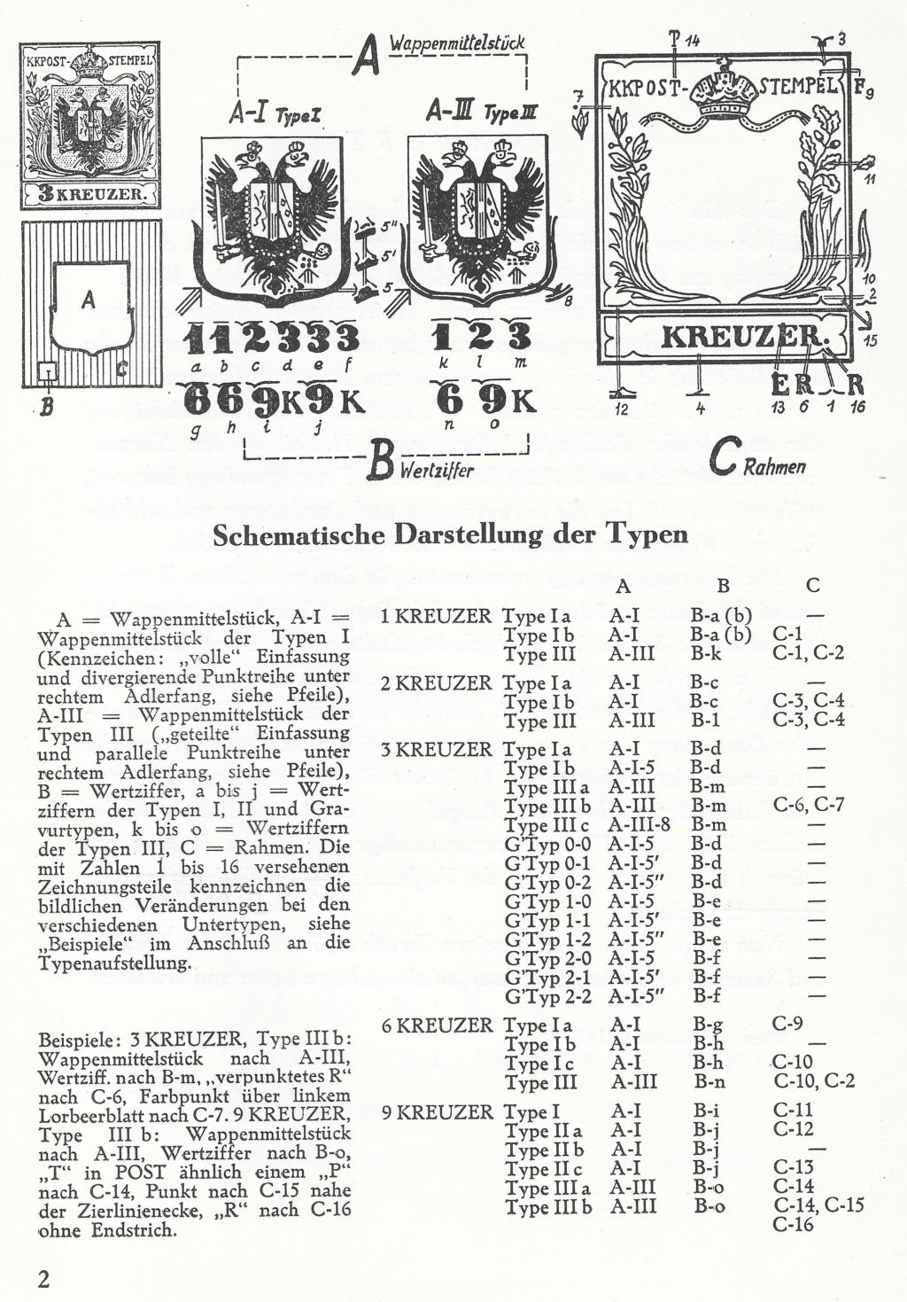 HANS KOLBE - ÖSTERREICH 1850 Hans_k11