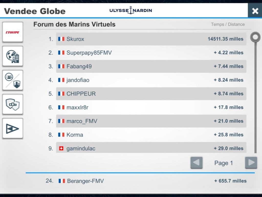 FMV CHALLENGE Vendée Globe 2020 20201210