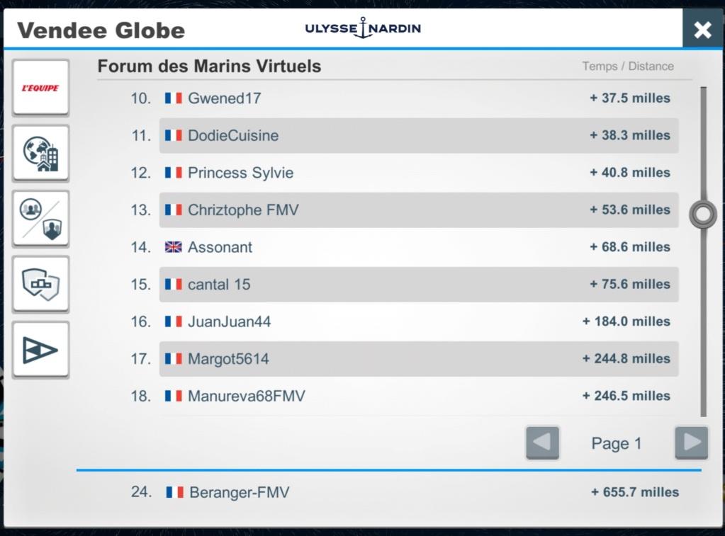 FMV CHALLENGE Vendée Globe 2020 20201212