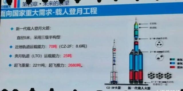 Futur lanceur habité CZ-FH - 2025 08_64010