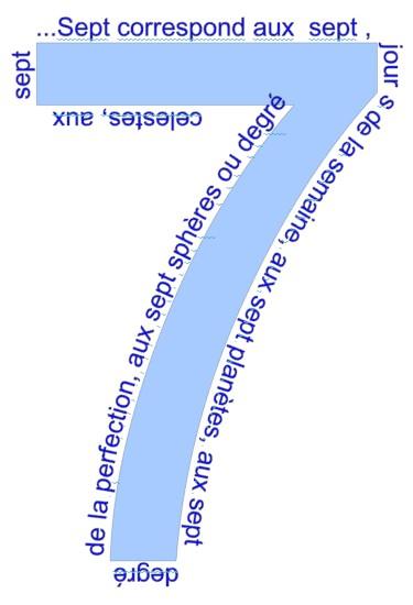 comment suivre une forme avec un texte? Texted10