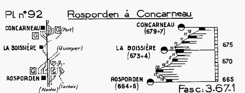 Pk 679,7 : Gare de Concarneau (29) - Page 2 Concar11
