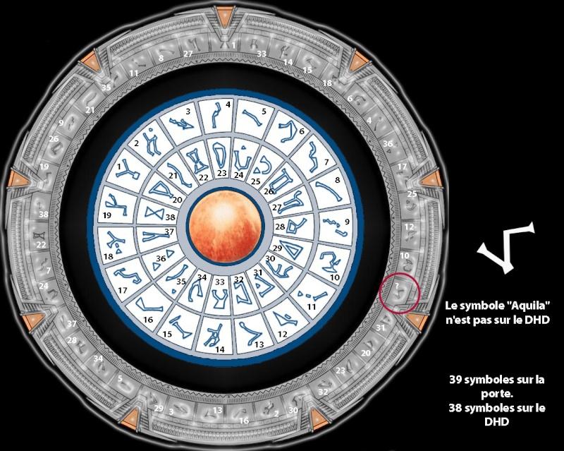 symbole Porte_11