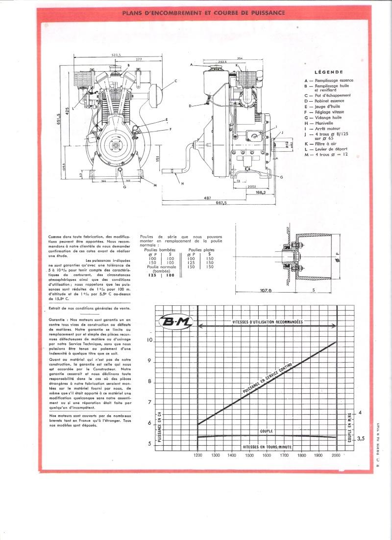 Mabec   CB 11   démontage Projet13