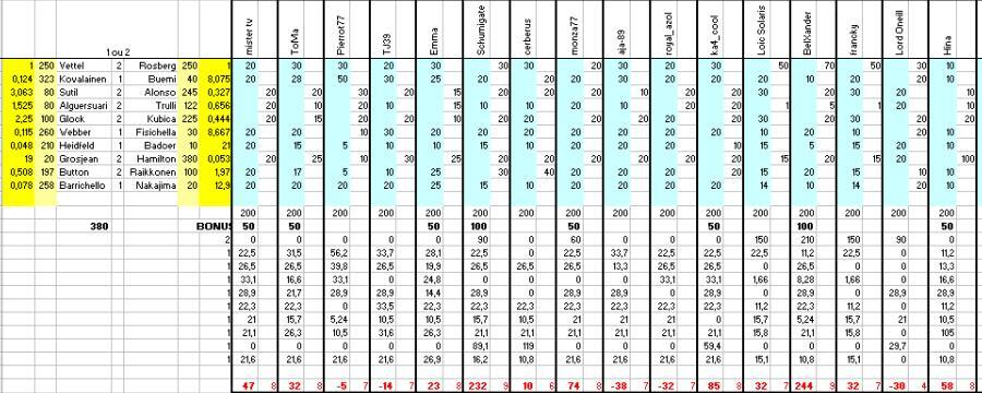 ☆ TIERCE DES DUELS 2009 ☆ - Page 5 2009-113