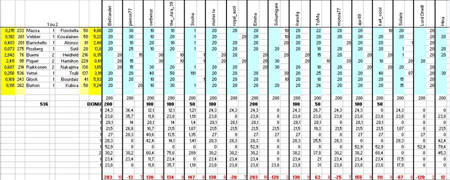 ☆ TIERCE DES DUELS 2009 ☆ - Page 3 2009-510