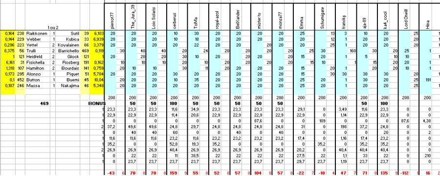 ☆ TIERCE DES DUELS 2009 ☆ - Page 3 2009-610