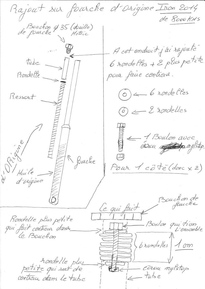 Voici comment durcir une fourche d'Iron 883 de 2014 Shyma10