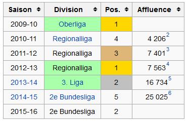 RB Leipzig Rb_lei10