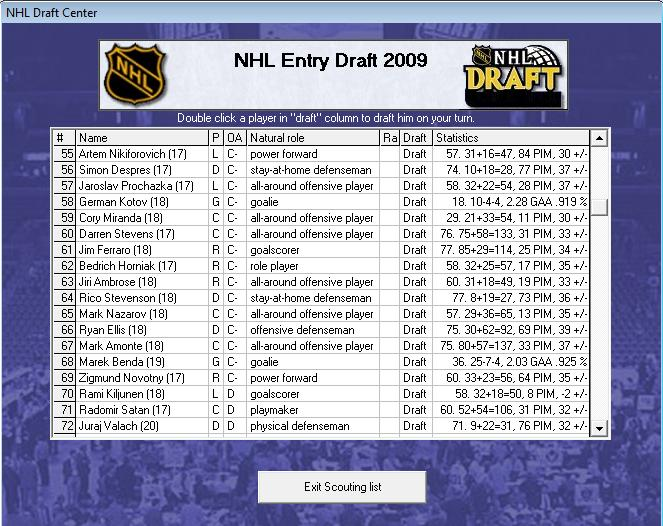 Draft off-season 7-8 Draft410