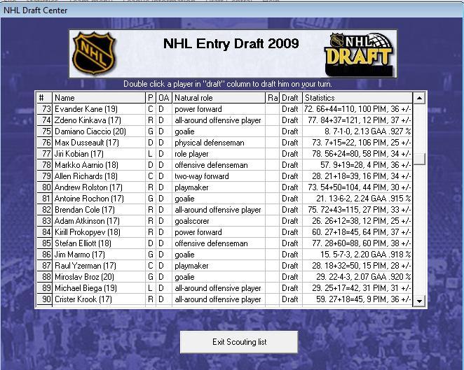 Draft off-season 7-8 Draft510