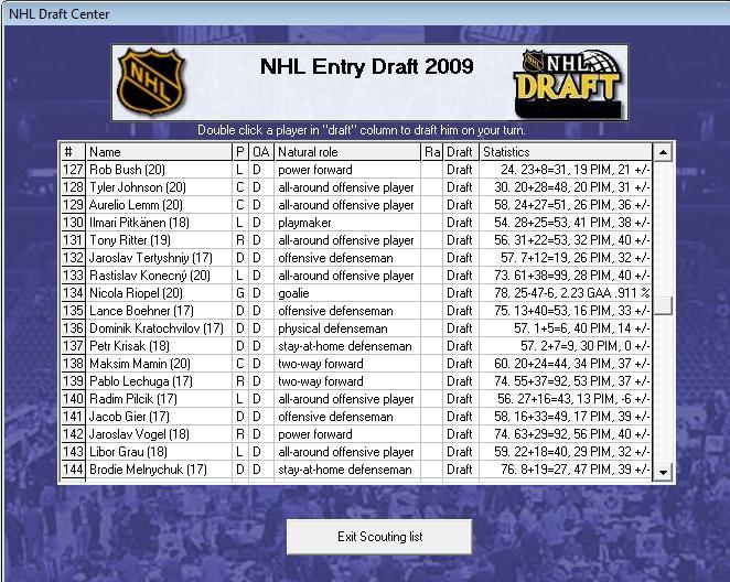 Draft off-season 7-8 Draft810
