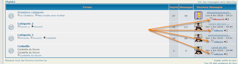 [PHPBB2] Afficher le logo devant les Pseudos index et sous forums, façon mini avatar 143