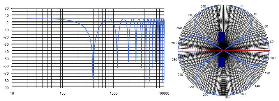 kiva kilo, petits soucis d'homogeneité de diffusion - Page 2 Pol_5010
