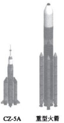 Lanceur super-lourd CZ-9 - 2030 - Page 5 Compar10