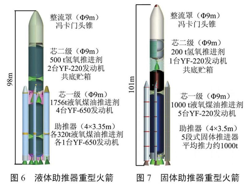 Lanceur super-lourd CZ-9 - 2030 - Page 5 Compar11