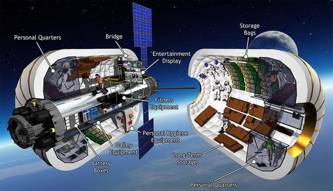 ULA et Bigelow annoncent un partenariat pour lancer un BA330 d'ici 2020 Module10